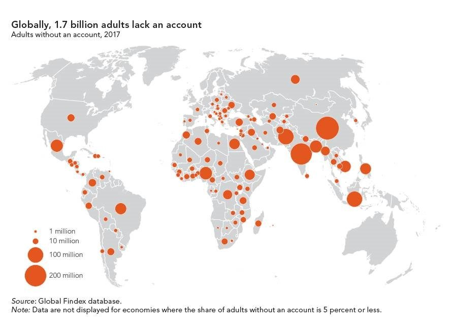 Image of the world depicting lack of bank accounts
